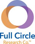 Full Circle Research Co.