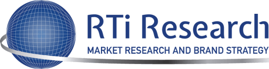 RTi Market Research and Brand Strategy